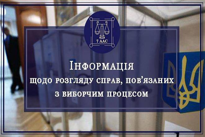 Інформація щодо розгляду справ, пов'язаних з виборчим процесом