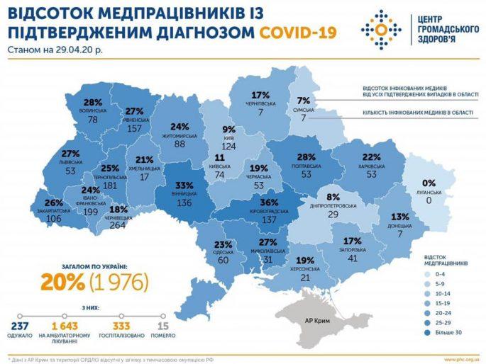 Пройшло менше двох місяців з появи в Україні першого хворого на COVID-19.