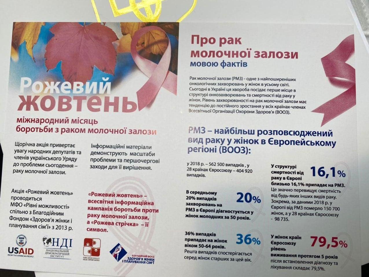 Інформаційна кампанія з нагоди Всесвітнього дня боротьби із захворюванням на рак молочної залози.